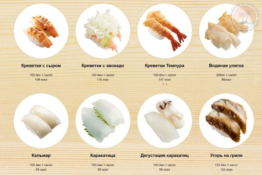 Нигири в суши баре - 3